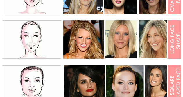 Hair Styles: hair style for face shapes